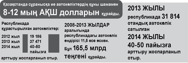 25-010