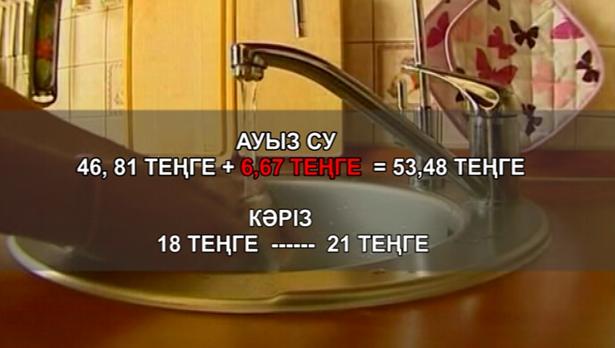 1 литір су 4,7 тиынға қымбатады