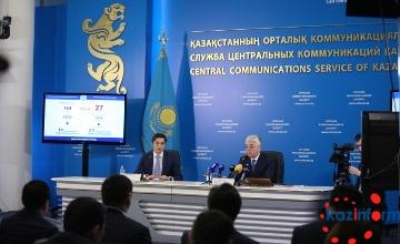 Астанадағы брифинг