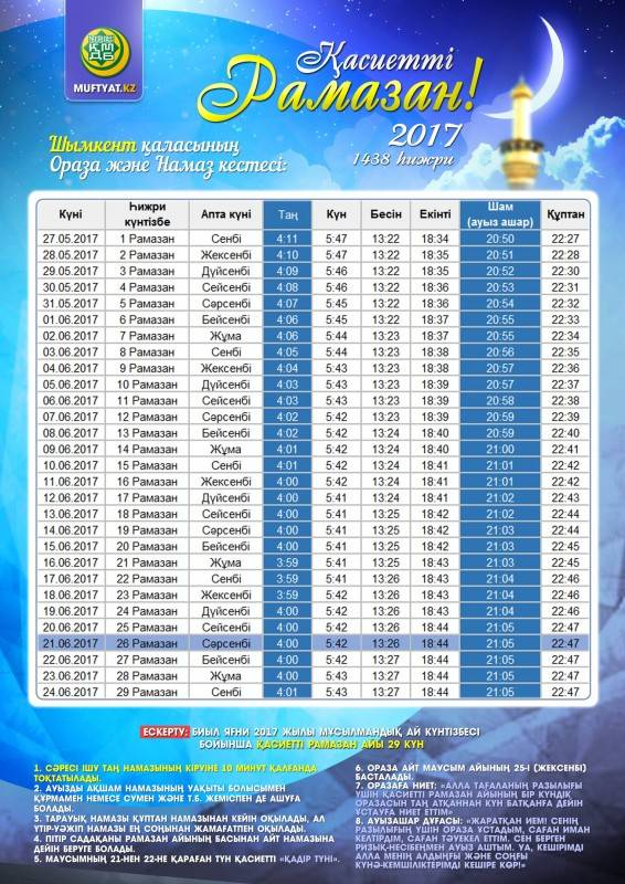 Биылғы Рамазан айы 29 күнге созылады